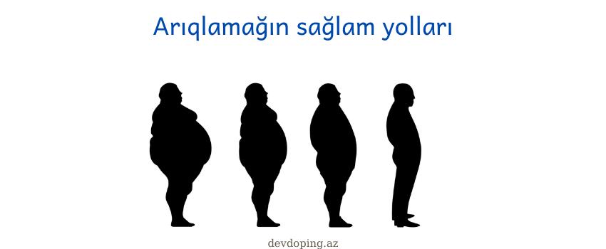 Photo of Arıqlamağın yolları və əsl sirləri