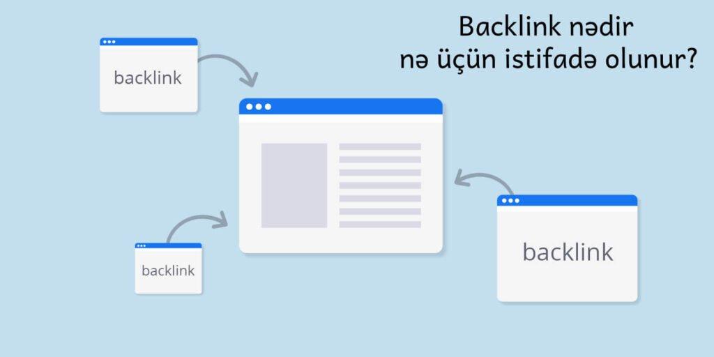 backlink nədir, backlik nedir