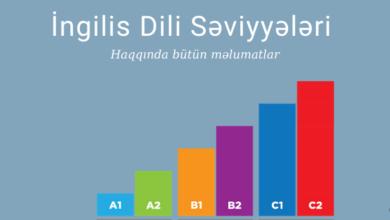 Photo of İngilis Dili Səviyyələri hansılardır? ✅