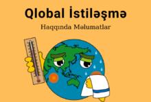 Photo of Qlobal İstilesme Nədir?  Onun Haqqında Bilmədikləriniz ✅